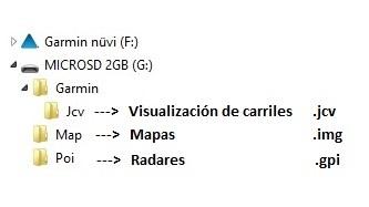 20140410185001-carpetas-en-microsd.jpg
